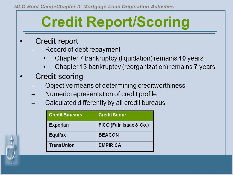 Credit Report/Scoring Credit report –Record of debt repayment Chapter 7 bankruptcy (liquidation) remains 10 years Chapter 13 bankruptcy (reorganization) remains 7 years Credit scoring –Objective means of determining creditworthiness –Numeric representation of credit profile –Calculated differently by all credit bureaus MLO Boot Camp/Chapter 3: Mortgage Loan Origination Activities Credit BureausCredit Score ExperianFICO (Fair, Isaac & Co.) EquifaxBEACON TransUnionEMPIRICA