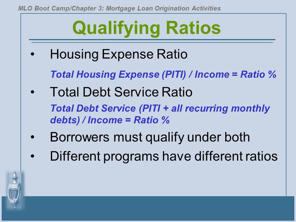 Qualifying Ratios Housing Expense Ratio Total Housing Expense (PITI) / Income = Ratio % Total Debt Service Ratio Total Debt Service (PITI + all recurr