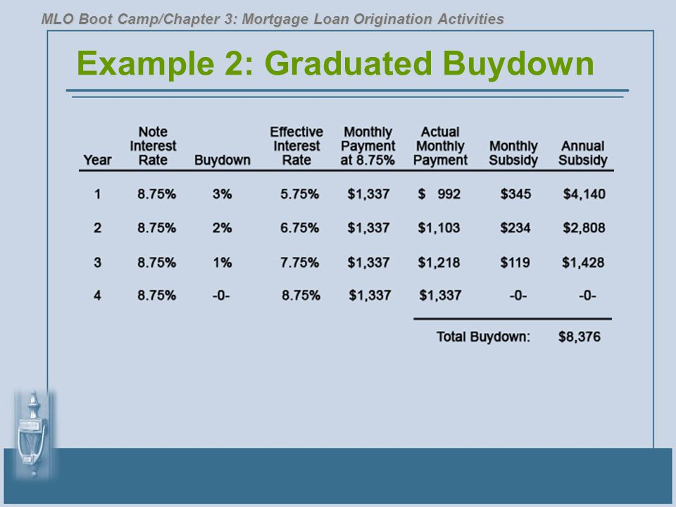 Example 2: Graduated Buydown MLO Boot Camp/Chapter 3: Mortgage Loan Origination Activities