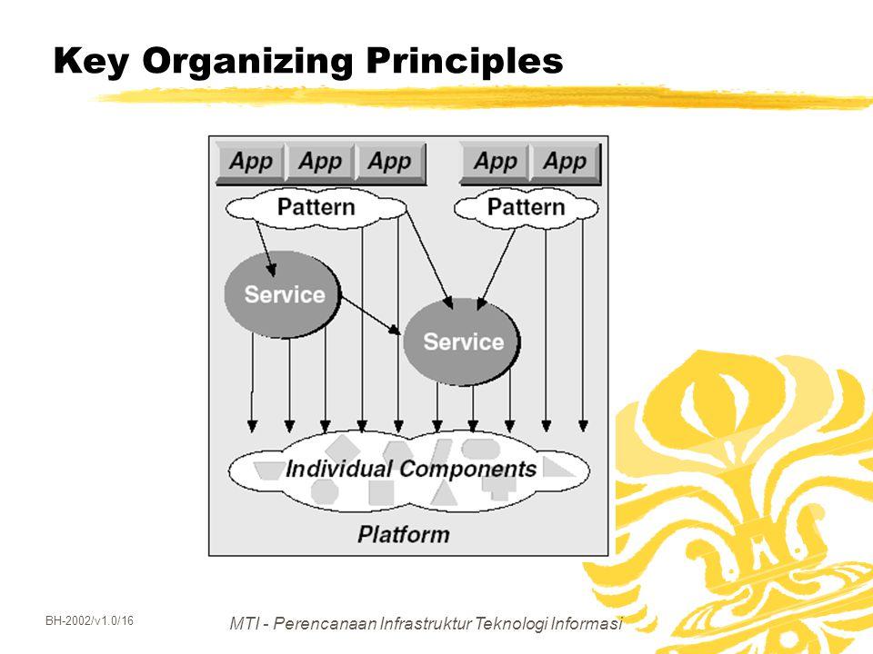 MTI - Perencanaan Infrastruktur Teknologi Informasi BH-2002/v1.0/16 Key Organizing Principles