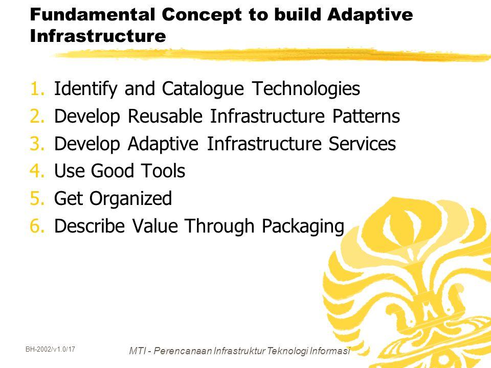 MTI - Perencanaan Infrastruktur Teknologi Informasi BH-2002/v1.0/17 Fundamental Concept to build Adaptive Infrastructure 1.Identify and Catalogue Tech