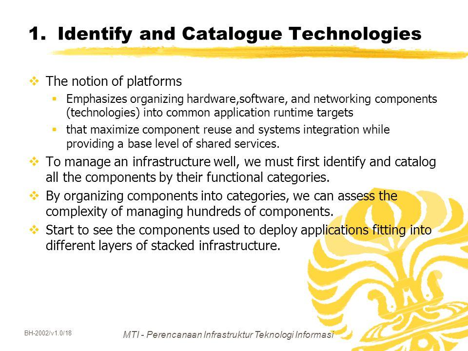 MTI - Perencanaan Infrastruktur Teknologi Informasi BH-2002/v1.0/18 1.Identify and Catalogue Technologies  The notion of platforms  Emphasizes organ