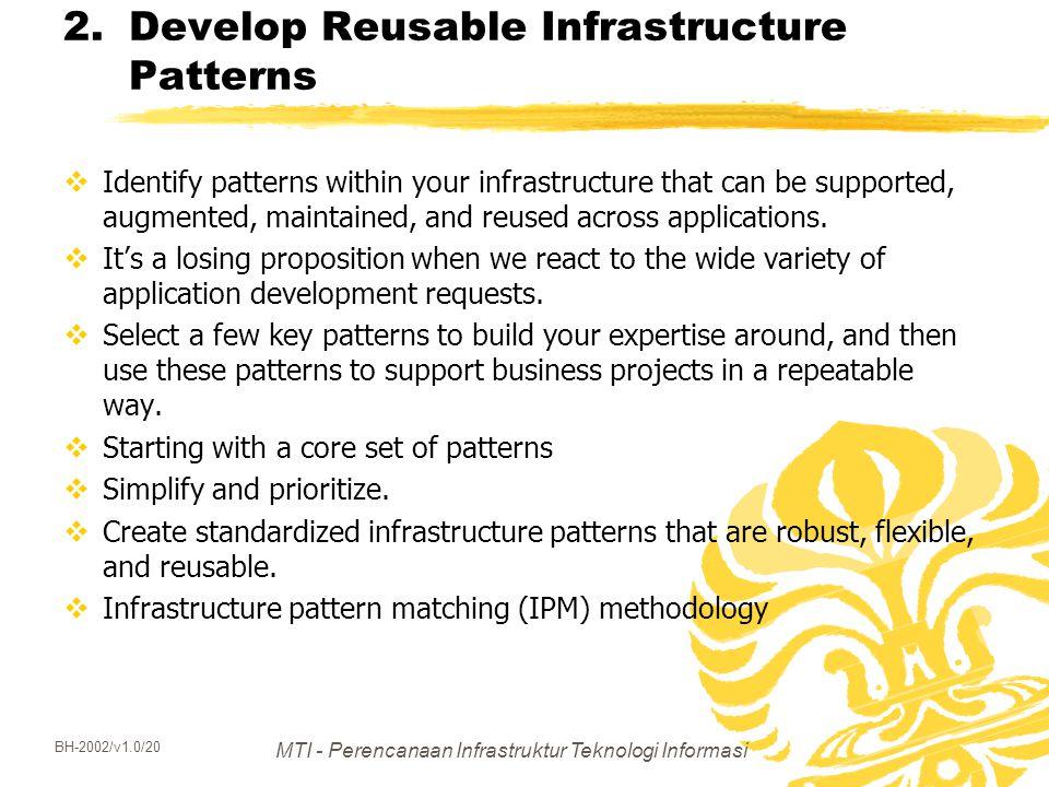 MTI - Perencanaan Infrastruktur Teknologi Informasi BH-2002/v1.0/20 2.Develop Reusable Infrastructure Patterns  Identify patterns within your infrast