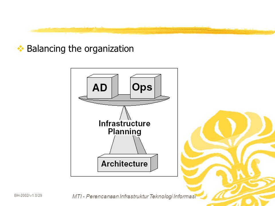 MTI - Perencanaan Infrastruktur Teknologi Informasi BH-2002/v1.0/29  Balancing the organization