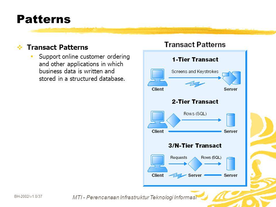 MTI - Perencanaan Infrastruktur Teknologi Informasi BH-2002/v1.0/37 Patterns  Transact Patterns  Support online customer ordering and other applicat