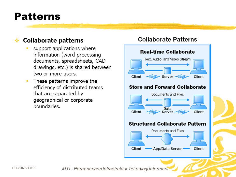 MTI - Perencanaan Infrastruktur Teknologi Informasi BH-2002/v1.0/39 Patterns  Collaborate patterns  support applications where information (word pro