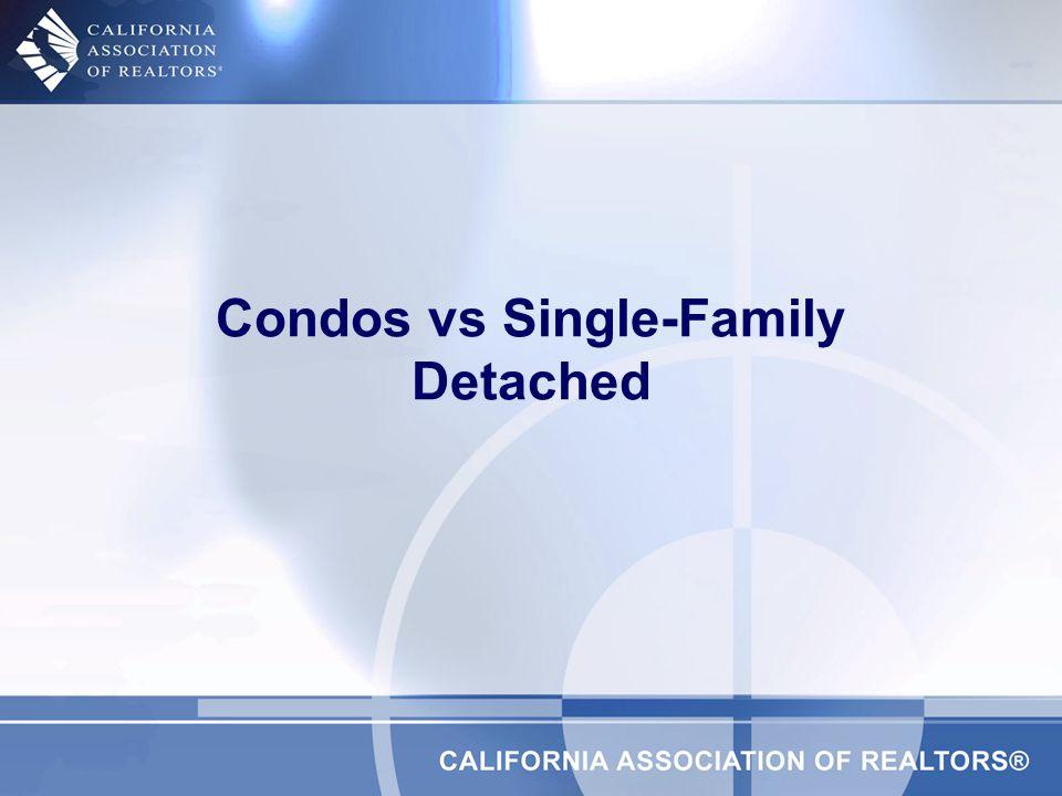 Condos vs Single-Family Detached