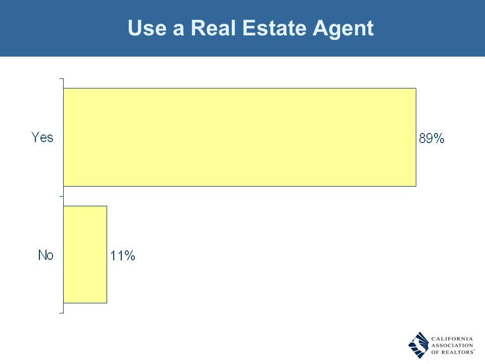 Use a Real Estate Agent