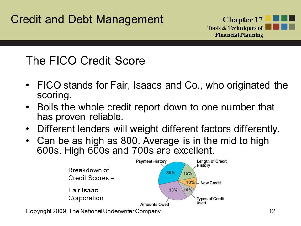 Credit and Debt Management Chapter 17 Tools & Techniques of Financial Planning Copyright 2009, The National Underwriter Company12 The FICO Credit Score FICO stands for Fair, Isaacs and Co., who originated the scoring.