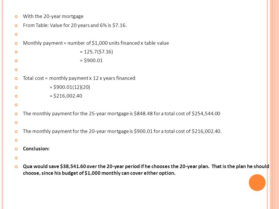 With the 20-year mortgage From Table: Value for 20 years and 6% is $7.16.