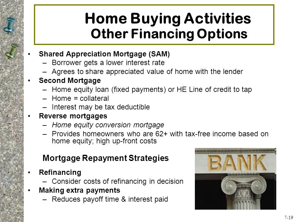 Shared Appreciation Mortgage (SAM) –Borrower gets a lower interest rate –Agrees to share appreciated value of home with the lender Second Mortgage –Home equity loan (fixed payments) or HE Line of credit to tap –Home = collateral –Interest may be tax deductible Reverse mortgages –Home equity conversion mortgage –Provides homeowners who are 62+ with tax-free income based on home equity; high up-front costs Mortgage Repayment Strategies Refinancing –Consider costs of refinancing in decision Making extra payments –Reduces payoff time & interest paid Home Buying Activities Other Financing Options 7-19