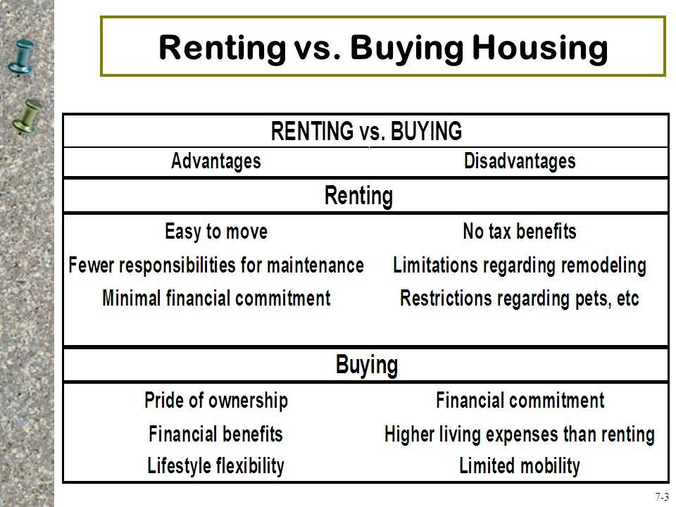 Renting vs. Buying Housing 7-3