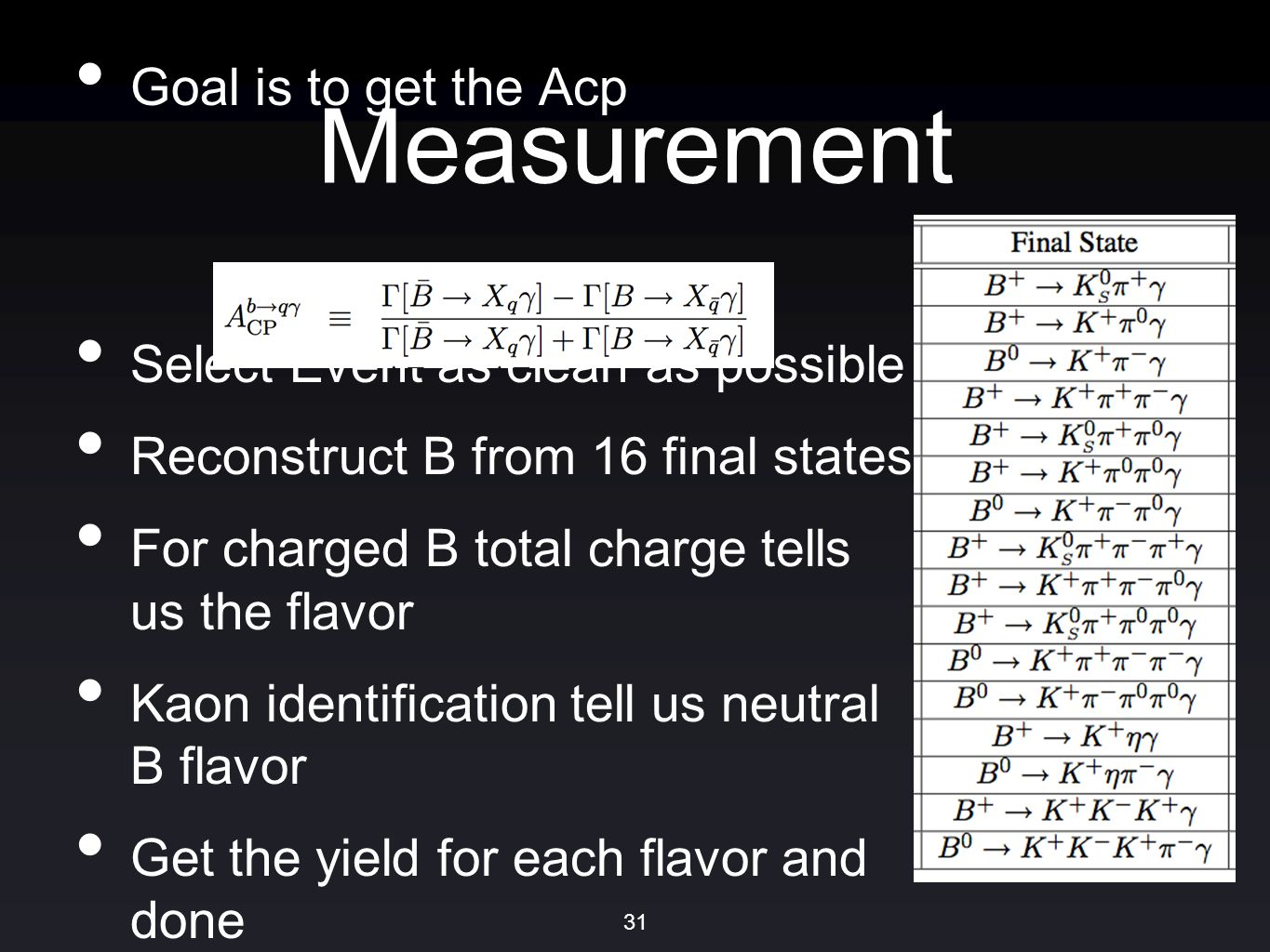 Measurement Goal is to get the Acp Select Event as clean as possible Reconstruct B from 16 final states For charged B total charge tells us the flavor Kaon identification tell us neutral B flavor Get the yield for each flavor and done Blind Analysis 31