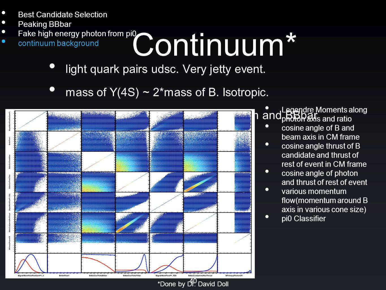 Continuum* light quark pairs udsc. Very jetty event.
