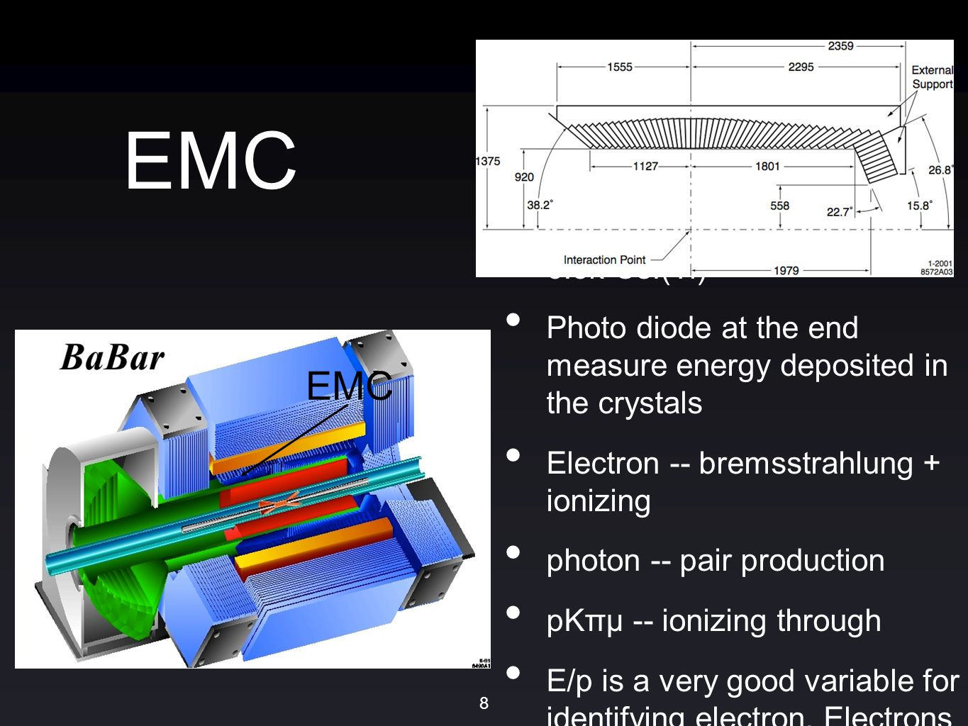 EMC ElectroMagnetic Calorimeter 6.5k CsI(Tl) Photo diode at the end measure energy deposited in the crystals Electron -- bremsstrahlung + ionizing photon -- pair production pKπμ -- ionizing through E/p is a very good variable for identifying electron.