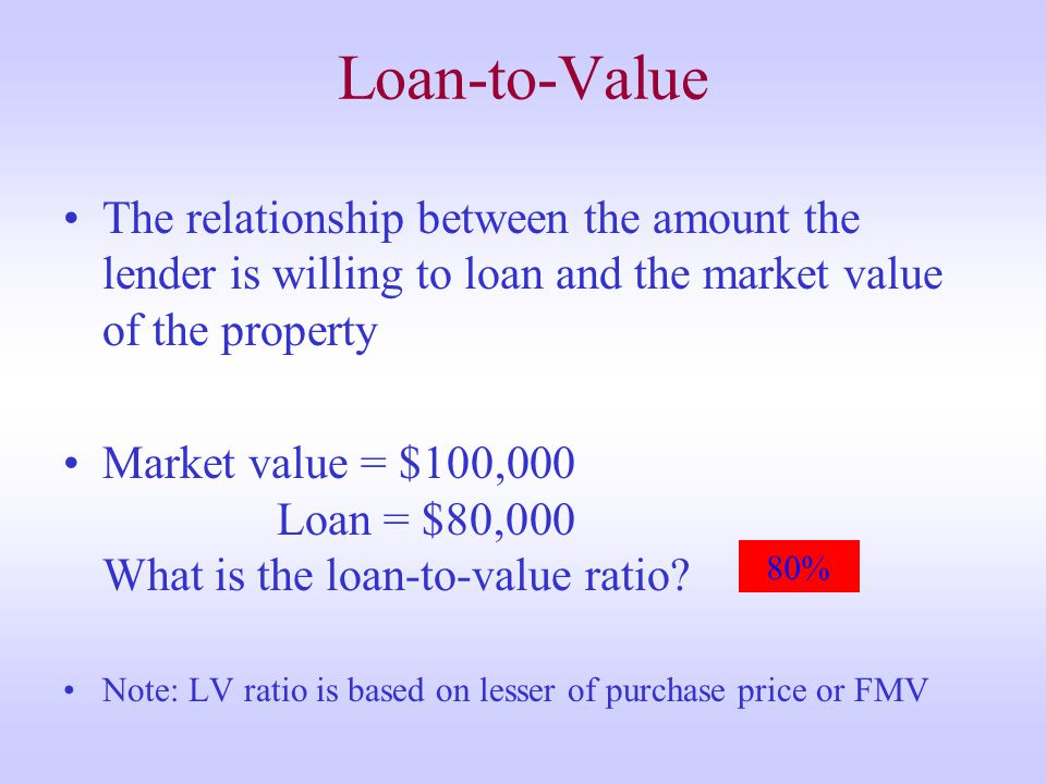 Loan-to-Value The relationship between the amount the lender is willing to loan and the market value of the property Market value = $100,000 Loan = $80,000 What is the loan-to-value ratio.
