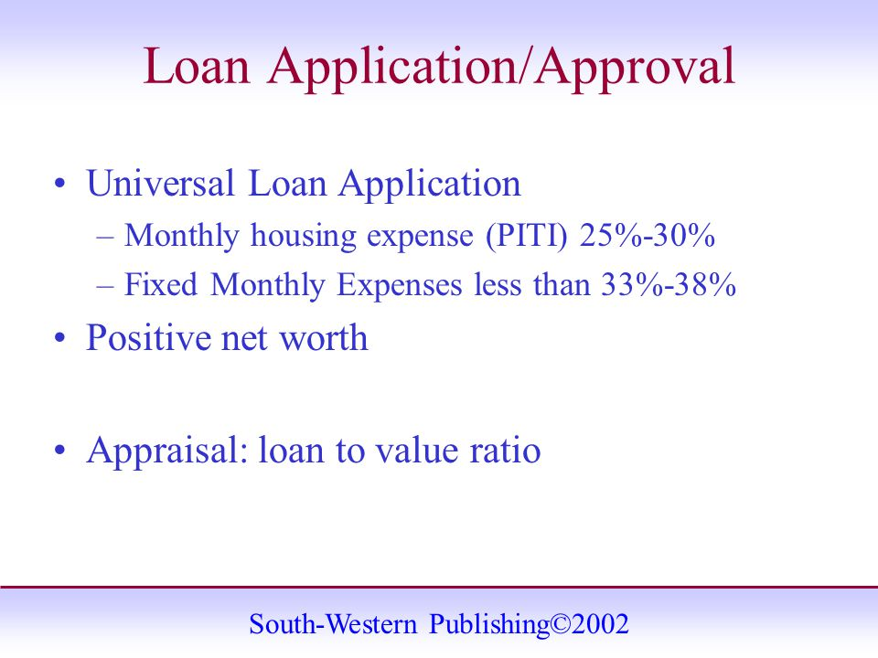 South-Western Publishing©2002 Loan Application/Approval Universal Loan Application –Monthly housing expense (PITI) 25%-30% –Fixed Monthly Expenses less than 33%-38% Positive net worth Appraisal: loan to value ratio