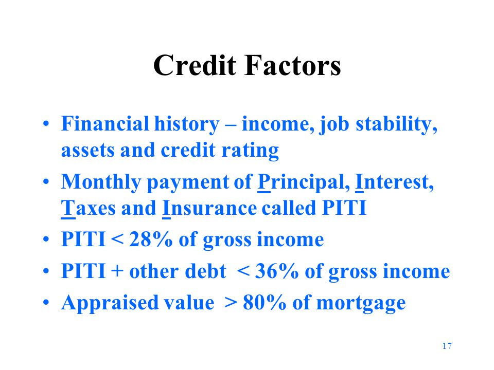 17 Credit Factors Financial history – income, job stability, assets and credit rating Monthly payment of Principal, Interest, Taxes and Insurance called PITI PITI < 28% of gross income PITI + other debt < 36% of gross income Appraised value > 80% of mortgage