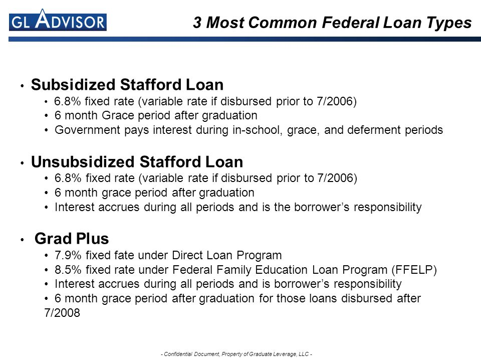 - Confidential Document, Property of Graduate Leverage, LLC - 3 Most Common Federal Loan Types Subsidized Stafford Loan 6.8% fixed rate (variable rate if disbursed prior to 7/2006) 6 month Grace period after graduation Government pays interest during in-school, grace, and deferment periods Unsubsidized Stafford Loan 6.8% fixed rate (variable rate if disbursed prior to 7/2006) 6 month grace period after graduation Interest accrues during all periods and is the borrower's responsibility Grad Plus 7.9% fixed fate under Direct Loan Program 8.5% fixed rate under Federal Family Education Loan Program (FFELP) Interest accrues during all periods and is borrower's responsibility 6 month grace period after graduation for those loans disbursed after 7/2008
