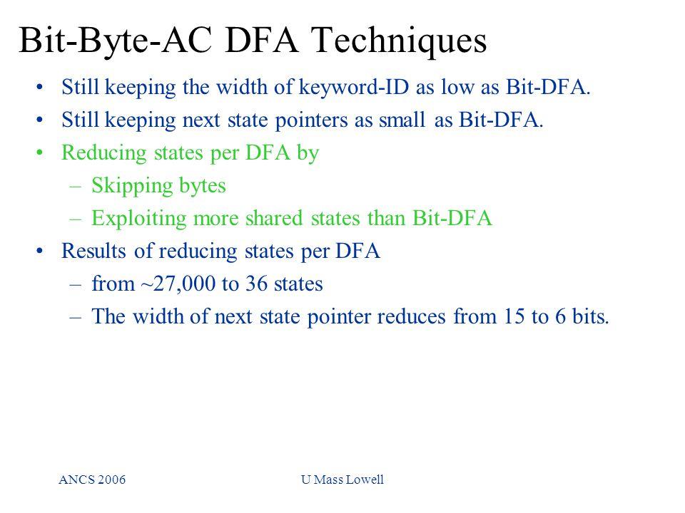 ANCS 2006U Mass Lowell Bit-Byte-AC DFA Techniques Still keeping the width of keyword-ID as low as Bit-DFA. Still keeping next state pointers as small
