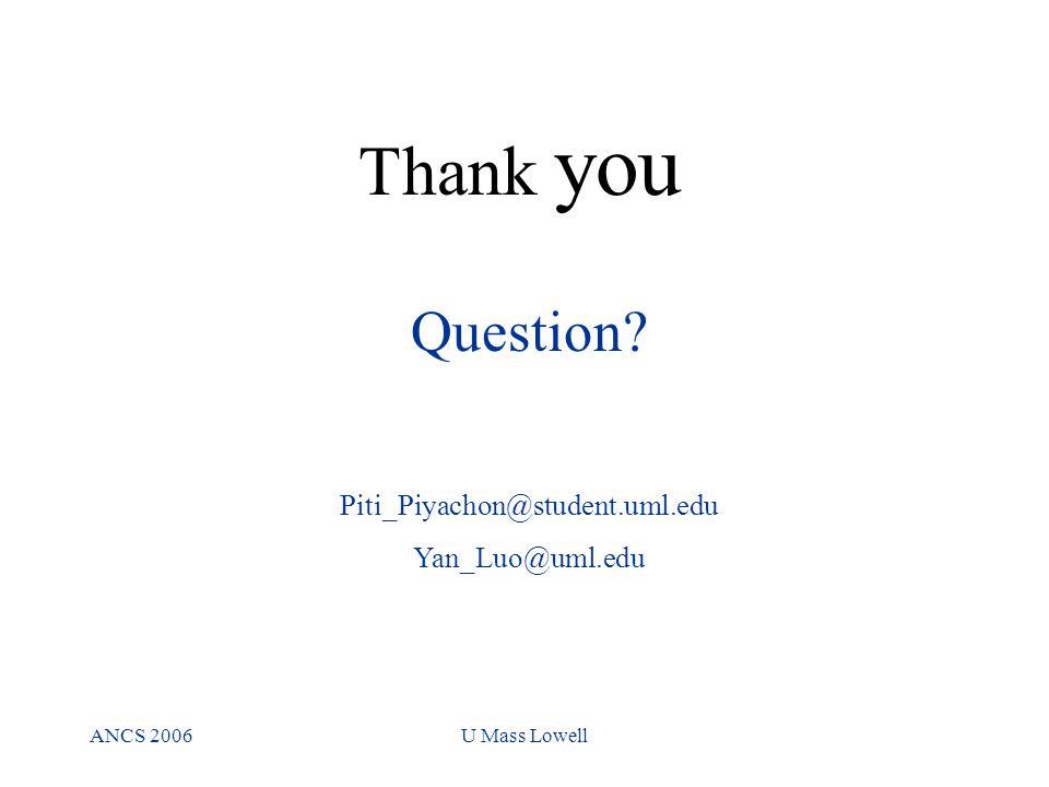 ANCS 2006U Mass Lowell Thank you Question? Piti_Piyachon@student.uml.edu Yan_Luo@uml.edu
