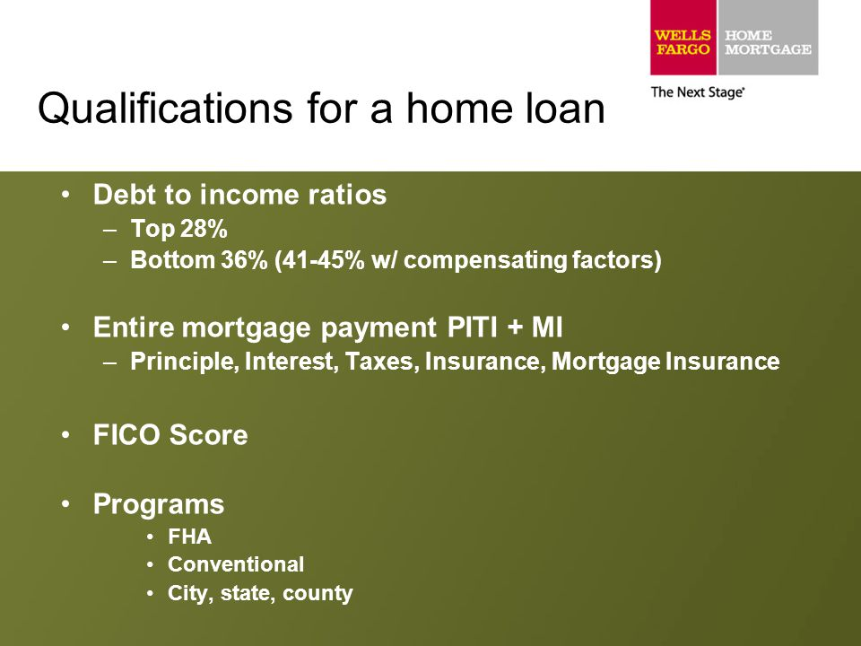 Qualifications for a home loan Debt to income ratios –Top 28% –Bottom 36% (41-45% w/ compensating factors) Entire mortgage payment PITI + MI –Principle, Interest, Taxes, Insurance, Mortgage Insurance FICO Score Programs FHA Conventional City, state, county