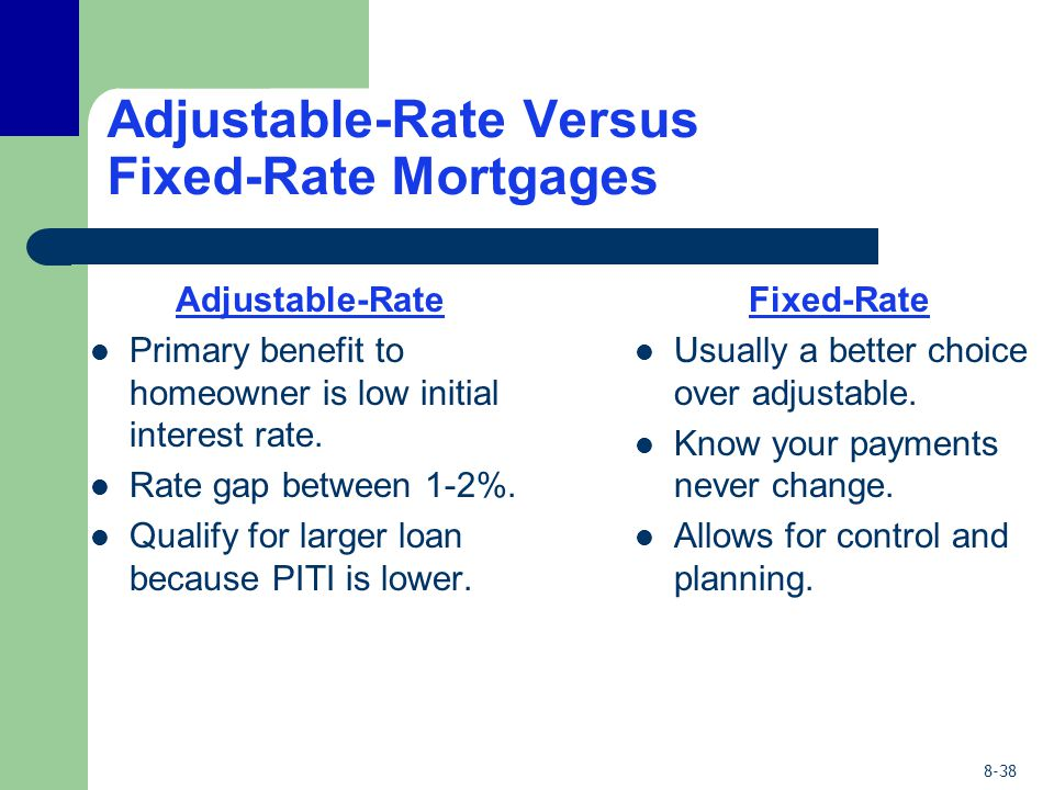 8-38 Adjustable-Rate Versus Fixed-Rate Mortgages Adjustable-Rate Primary benefit to homeowner is low initial interest rate.