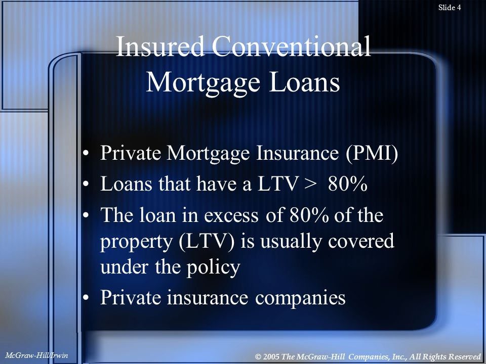 © 2005 The McGraw-Hill Companies, Inc., All Rights Reserved McGraw-Hill/Irwin Slide 4 Insured Conventional Mortgage Loans Private Mortgage Insurance (PMI) Loans that have a LTV > 80% The loan in excess of 80% of the property (LTV) is usually covered under the policy Private insurance companies
