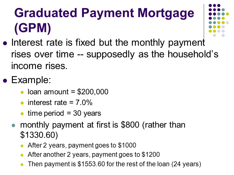 Graduated Payment Mortgage (GPM) Interest rate is fixed but the monthly payment rises over time -- supposedly as the household's income rises.