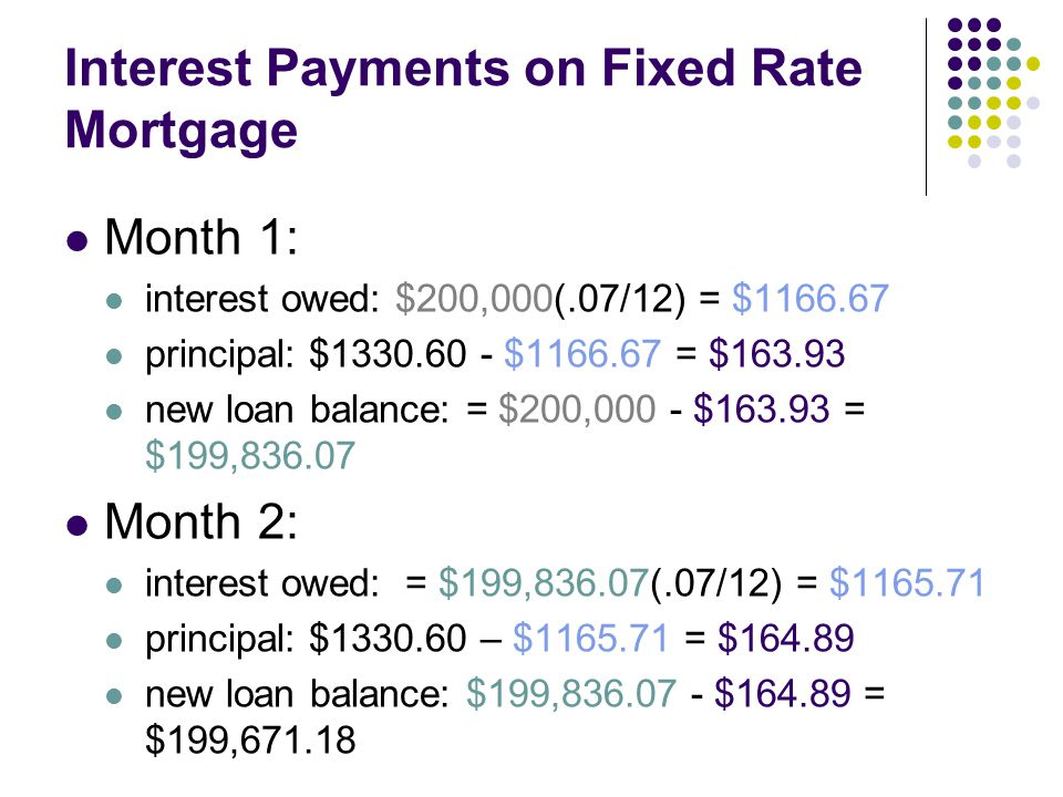 Interest Payments on Fixed Rate Mortgage Month 1: interest owed: $200,000(.07/12) = $1166.67 principal: $1330.60 - $1166.67 = $163.93 new loan balance: = $200,000 - $163.93 = $199,836.07 Month 2: interest owed: = $199,836.07(.07/12) = $1165.71 principal: $1330.60 – $1165.71 = $164.89 new loan balance: $199,836.07 - $164.89 = $199,671.18