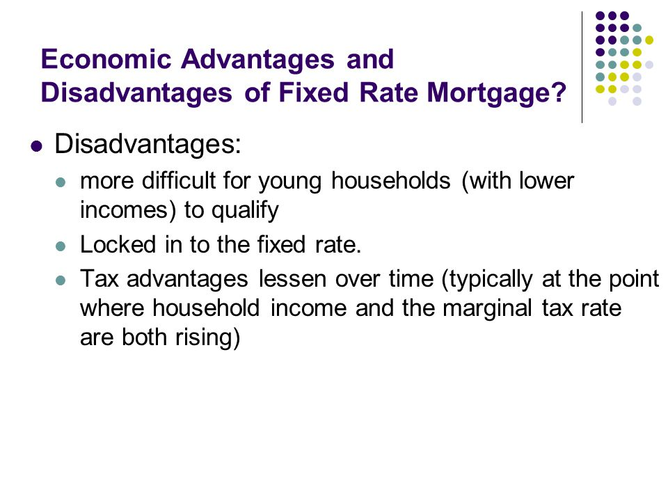 Economic Advantages and Disadvantages of Fixed Rate Mortgage.