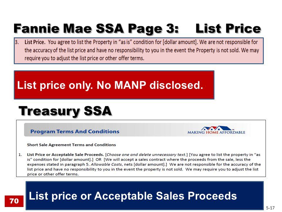 Fannie Mae SSA Page 3: List Price Fannie Mae SSA Page 3: List Price Treasury SSA Treasury SSA List price only.