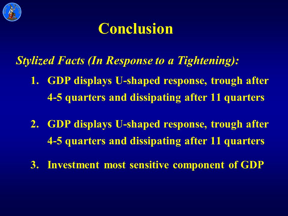 Conclusion Stylized Facts (In Response to a Tightening): 1.GDP displays U-shaped response, trough after 4-5 quarters and dissipating after 11 quarters 2.GDP displays U-shaped response, trough after 4-5 quarters and dissipating after 11 quarters 3.Investment most sensitive component of GDP