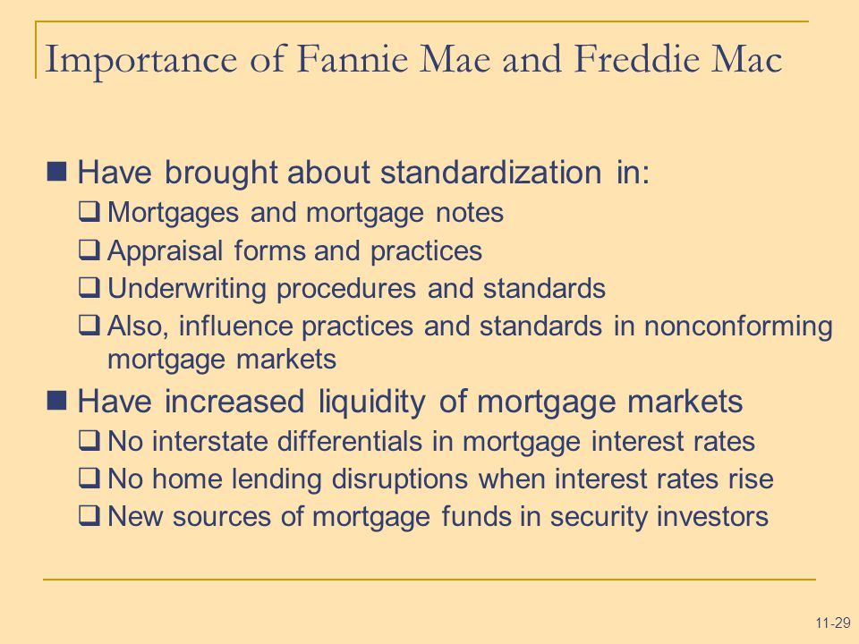 11-29 Importance of Fannie Mae and Freddie Mac Have brought about standardization in:  Mortgages and mortgage notes  Appraisal forms and practices  Underwriting procedures and standards  Also, influence practices and standards in nonconforming mortgage markets Have increased liquidity of mortgage markets  No interstate differentials in mortgage interest rates  No home lending disruptions when interest rates rise  New sources of mortgage funds in security investors