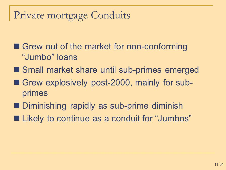 11-31 Private mortgage Conduits Grew out of the market for non-conforming Jumbo loans Small market share until sub-primes emerged Grew explosively post-2000, mainly for sub- primes Diminishing rapidly as sub-prime diminish Likely to continue as a conduit for Jumbos