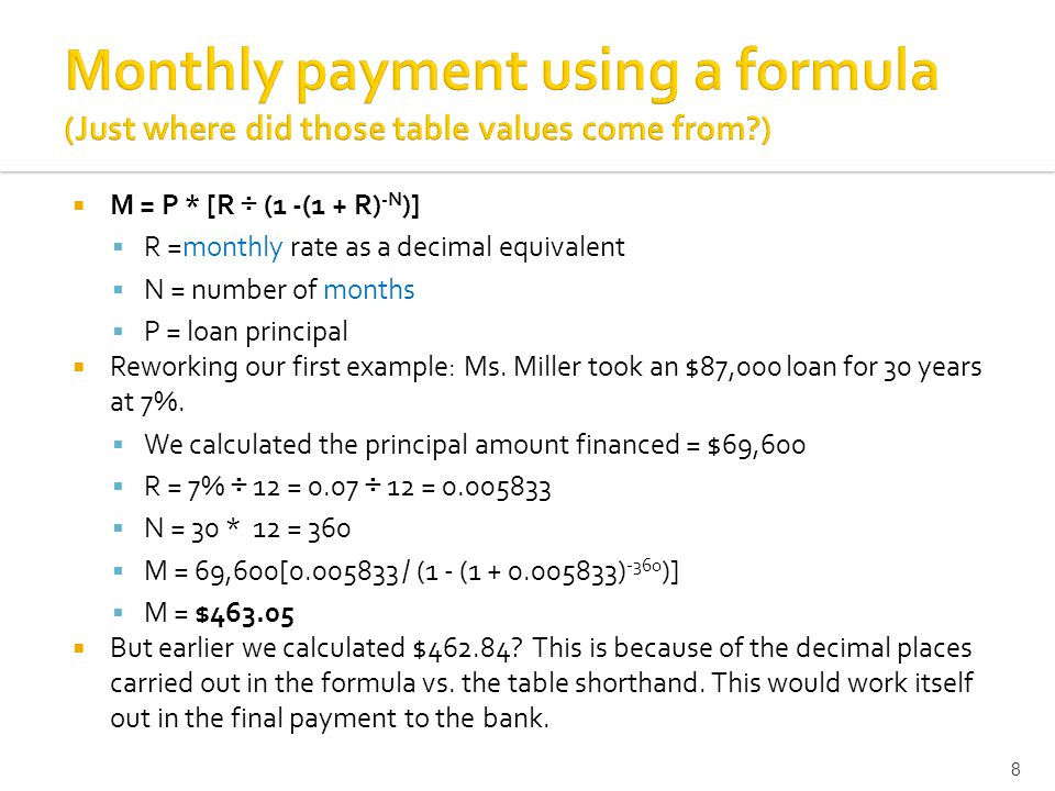  M = P * [R ÷ (1 -(1 + R) -N )]  R =monthly rate as a decimal equivalent  N = number of months  P = loan principal  Reworking our first example: Ms.