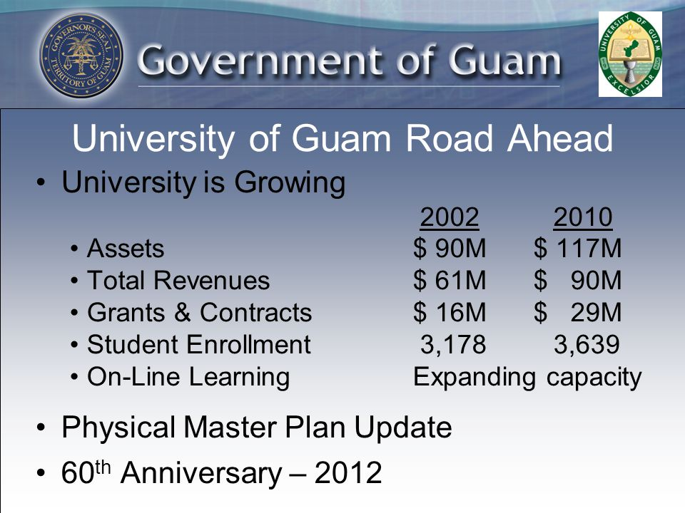 University of Guam Road Ahead University is Growing Assets $ 90M $ 117M Total Revenues $ 61M $ 90M Grants & Contracts $ 16M $ 29M Student Enrollment 3,178 3,639 On-Line LearningExpanding capacity Physical Master Plan Update 60 th Anniversary – 2012