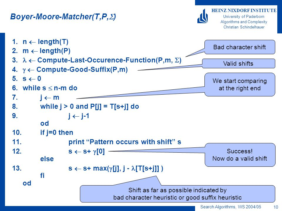 Search Algorithms, WS 2004/05 10 HEINZ NIXDORF INSTITUTE University of Paderborn Algorithms and Complexity Christian Schindelhauer Boyer-Moore-Matcher(T,P,  ) 1.n  length(T) 2.m  length(P) 3.