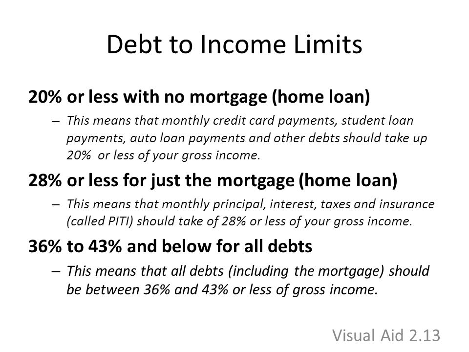 Debt to Income Limits 20% or less with no mortgage (home loan) – This means that monthly credit card payments, student loan payments, auto loan payments and other debts should take up 20% or less of your gross income.