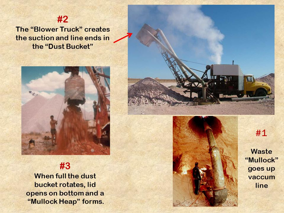 #1 Waste Mullock goes up vaccum line #2 The Blower Truck creates the suction and line ends in the Dust Bucket #3 When full the dust bucket rotates, lid opens on bottom and a Mullock Heap forms.
