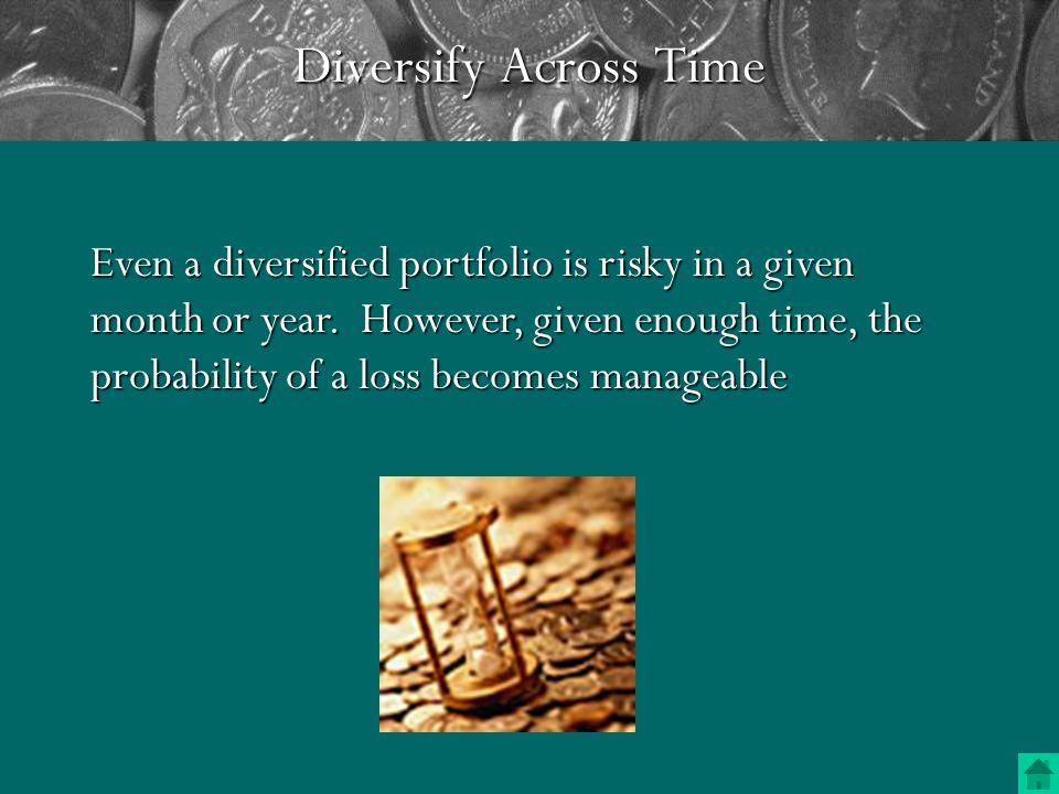 Diversify Across Stocks Average annual standard deviation (%) 49% - 24% - 19% - Total Risk Diversifiable Risk Nondiversifiable Risk Number of stocks in portfolio 1 10 20 25