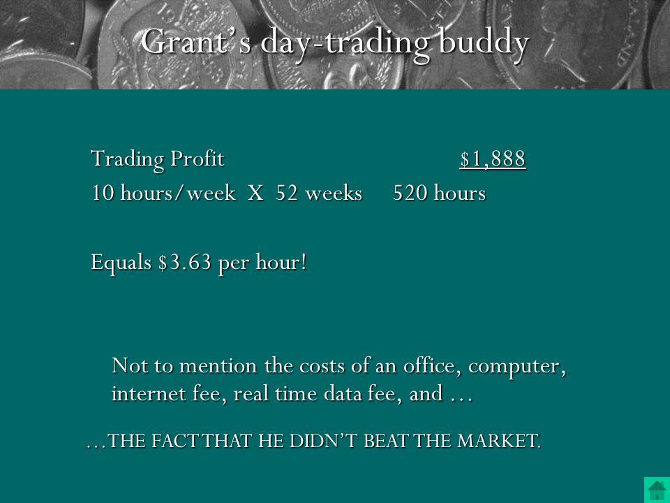 Grant's day-trading buddy –$500,000 in stocks X 2%$10,000 –250 days X 1 trade X $15- 3,750 –$0.125 X 100 shares X 250 trades- 3,125 –Gross Trading Profit 3,125 –Tax @ 39.6%- 1,237 –Net Profit$ 1,888