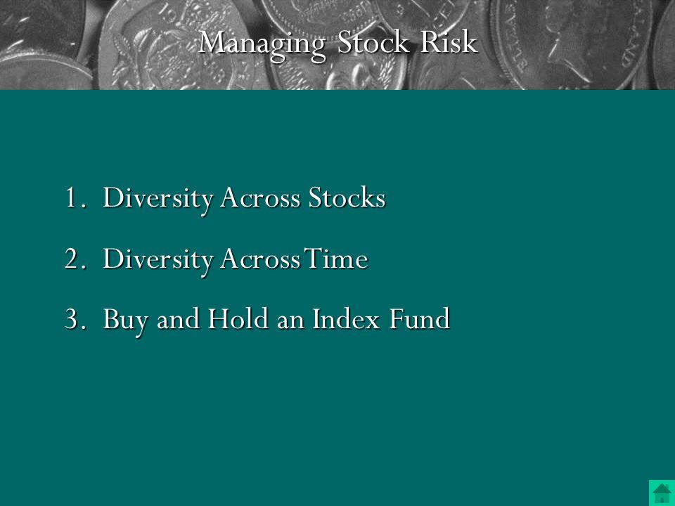 Long-Term Return on the Stock Market The Long-term Return on the Stock Market Stock market risk-premium = market return - risk free return 7.13% = 11.88% - 4.75% 7.13% = 11.88% - 4.75% … but the U.S.