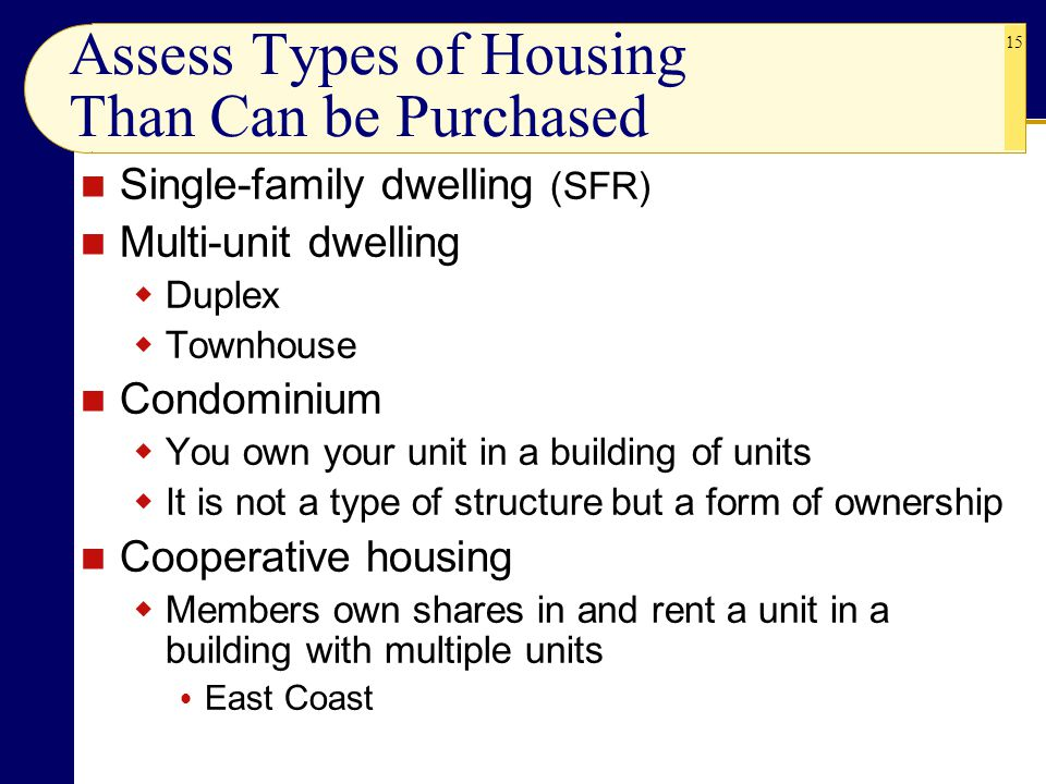 15 Assess Types of Housing Than Can be Purchased Single-family dwelling (SFR) Multi-unit dwelling  Duplex  Townhouse Condominium  You own your unit