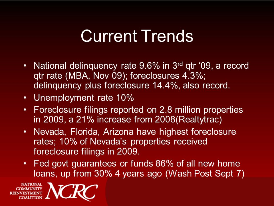 Current Trends National delinquency rate 9.6% in 3 rd qtr '09, a record qtr rate (MBA, Nov 09); foreclosures 4.3%; delinquency plus foreclosure 14.4%, also record.