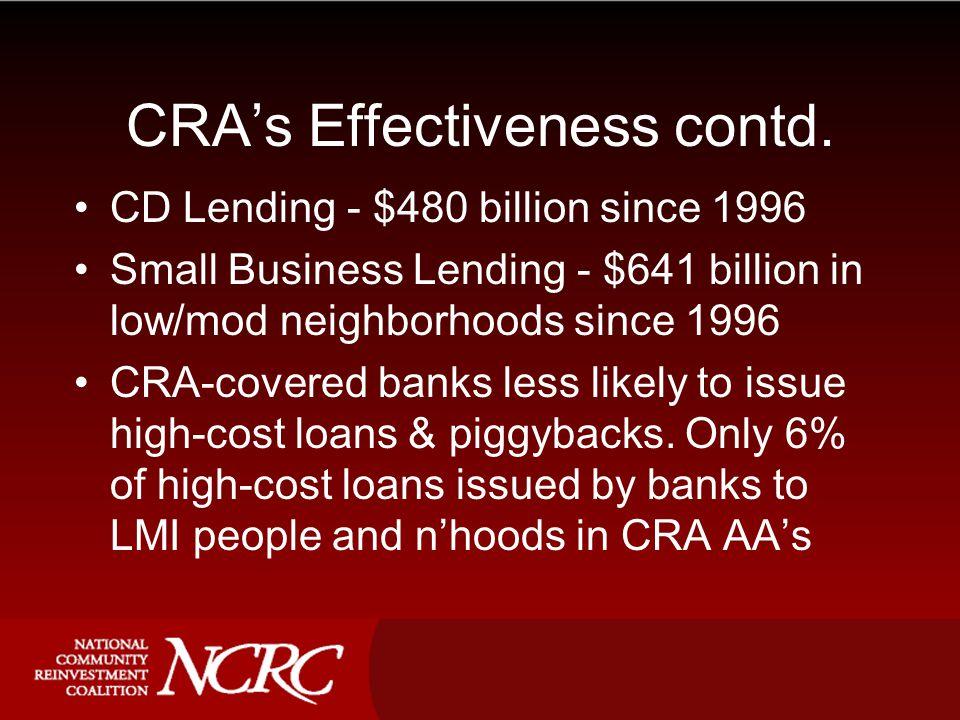 CRA's Effectiveness contd.