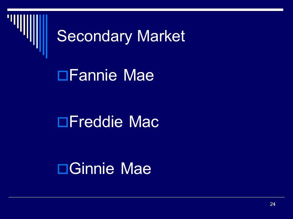 24 Secondary Market  Fannie Mae  Freddie Mac  Ginnie Mae