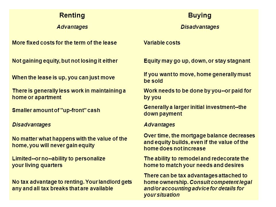 College Renting Buying Advantages Disadvantages More fixed costs for the term of the lease Variable costs Not gaining equity, but not losing it either Equity may go up, down, or stay stagnant When the lease is up, you can just move If you want to move, home generally must be sold There is generally less work in maintaining a home or apartment Work needs to be done by you--or paid for by you Smaller amount of up-front cash Generally a larger initial investment--the down payment Disadvantages Advantages No matter what happens with the value of the home, you will never gain equity Over time, the mortgage balance decreases and equity builds, even if the value of the home does not increase Limited--or no--ability to personalize your living quarters The ability to remodel and redecorate the home to match your needs and desires No tax advantage to renting.