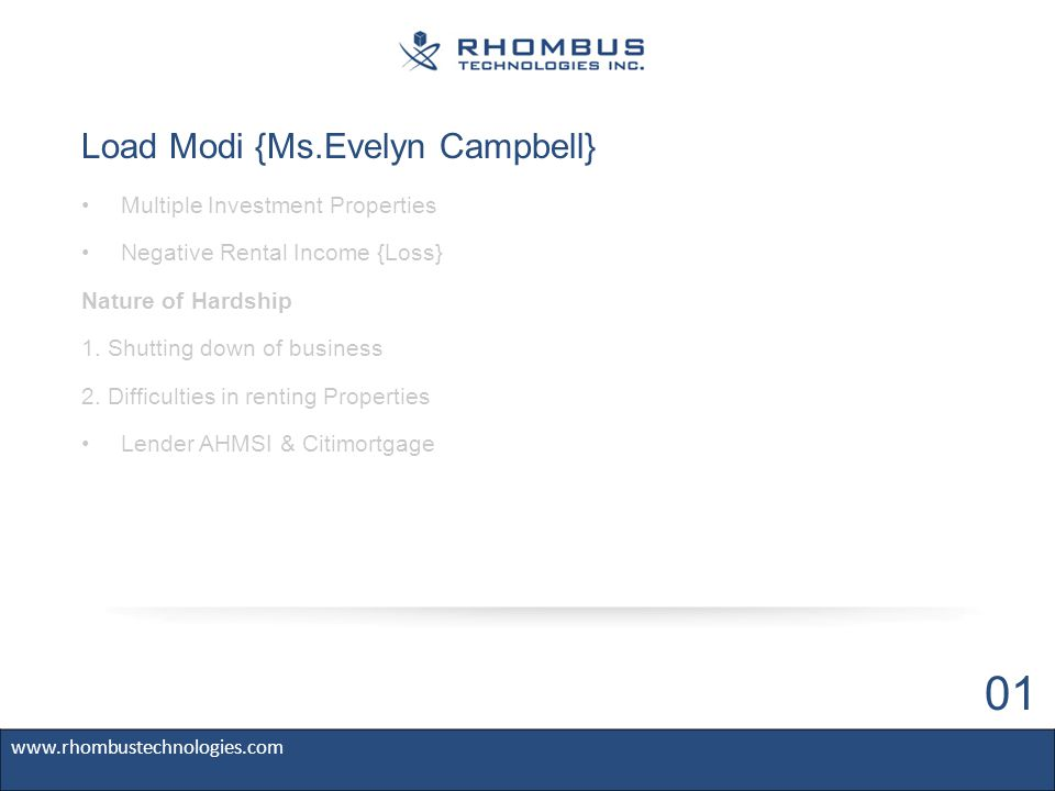 Load Modi {Ms.Evelyn Campbell} Multiple Investment Properties Negative Rental Income {Loss} Nature of Hardship 1.