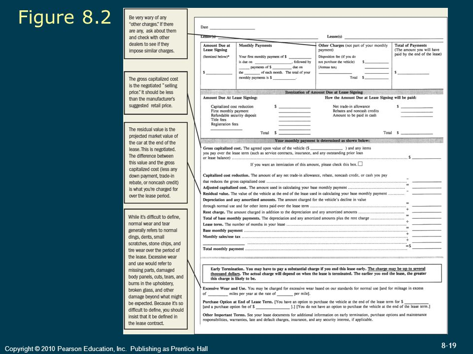 8-19 Copyright © 2010 Pearson Education, Inc. Publishing as Prentice Hall Figure 8.2